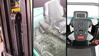 Mitsubishi Forklifts Trucks