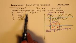 How to Sketch Graph of Trigonometric Functions cos2x sin4x cos(x+45)