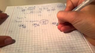 Как рисовать смайлы. Урок 3