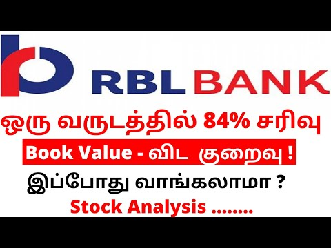 RBL BANK | ஒரு வருடத்தில் 84% சரிவு  - Book Value - விட  குறைவு !இப்போது வாங்கலாமா ?|ALICE BLUE|TTZ