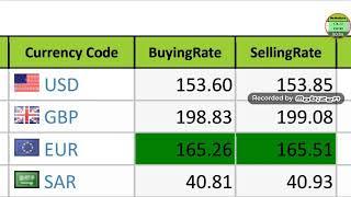 Today new exchange rates//Currency Rates Today in Pakistan/US Dollar//Sadi riyal//UAE ||20/02/2020