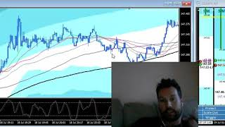 Forex Scalping Strategy - Forex scalping strategy above the 82% accuracy