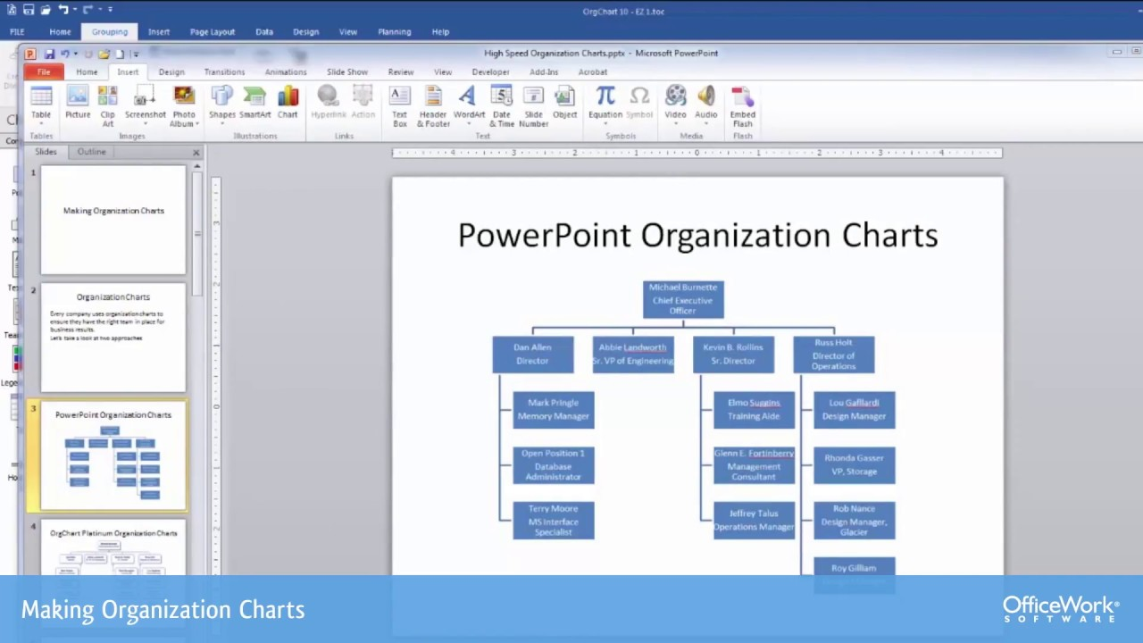 Making Org Charts Using Point Vs Orgchart