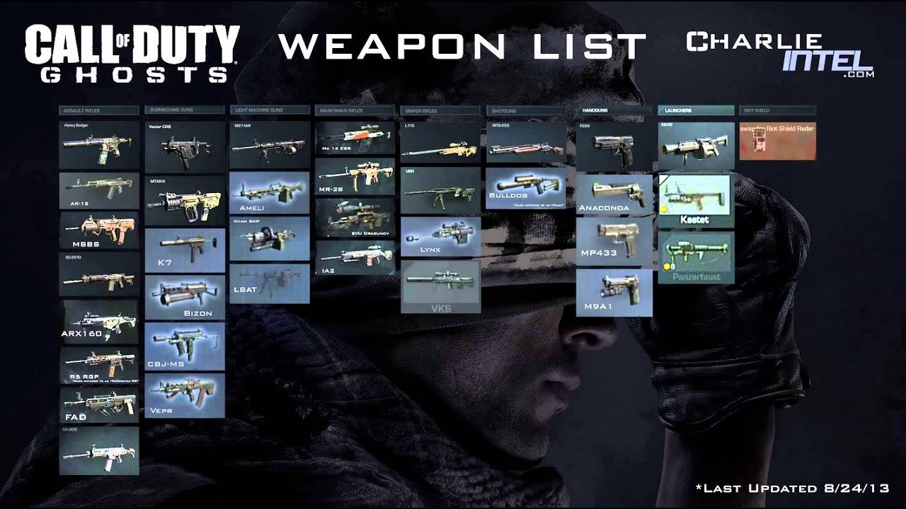 Call Of Duty Ghosts Todas Las Armas Youtube