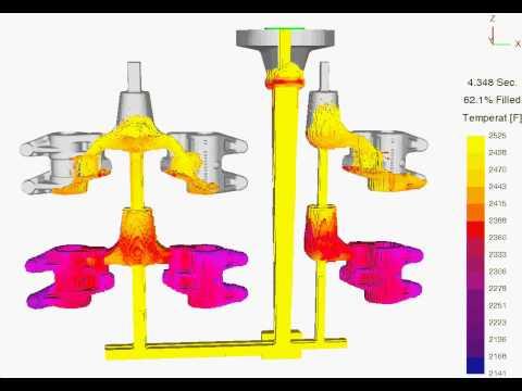 Finite Solutions FlowCast Model