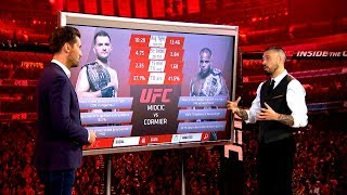 UFC 226: Inside the Octagon - Miocic vs Cormier