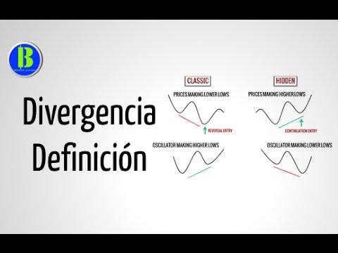 Divergencias ocualtas en forex