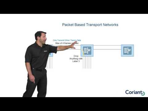Understanding Circuit Switched Networks vs Packet Switched Networks