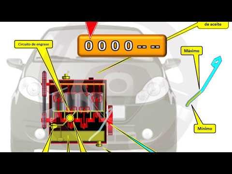 INTRODUCCIÓN A LA TECNOLOGÍA DEL AUTOMÓVIL - Módulo 5 (2/11)