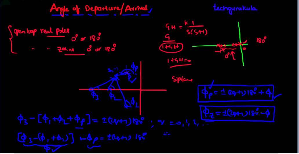 Root locus: example 2.