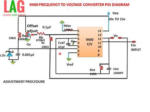9400 frequency to voltage converter pin diagram(हिन्दी )