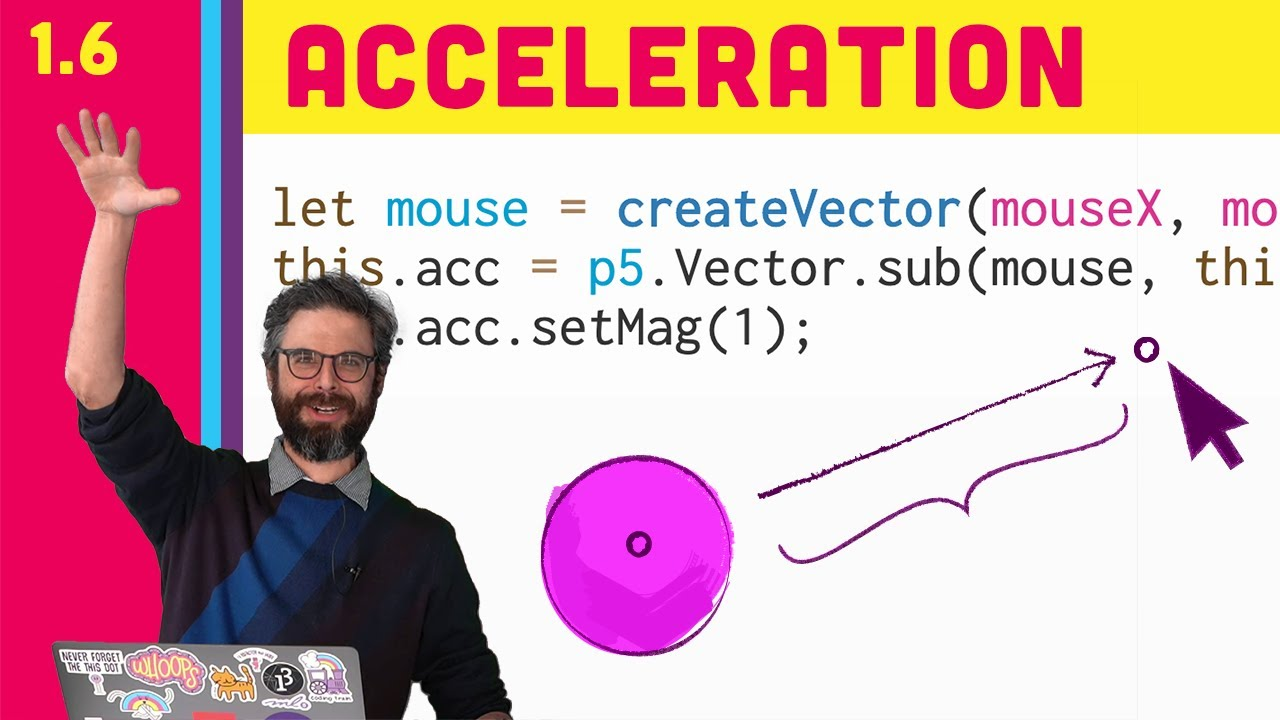 1.6 Acceleration Vector - The Nature of Code
