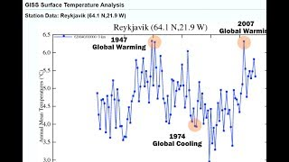 NOAA/NASA - Destroying Science By Data Tampering