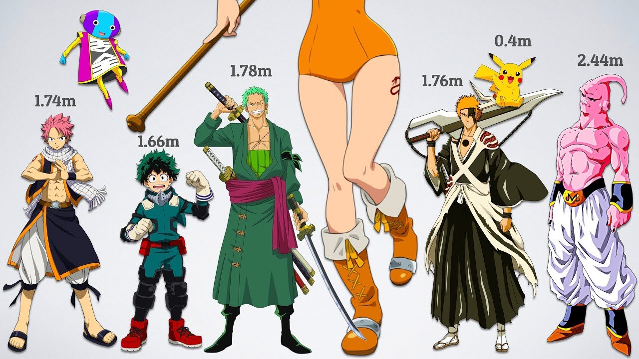 Ultimate Size Comparison Of Anime Characters Youtube
