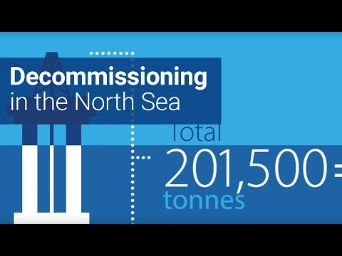 Decommissioning in the North Sea