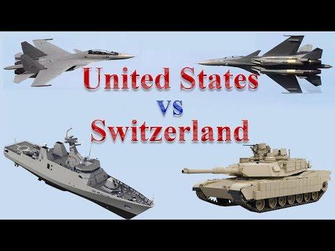 United States vs Switzerland Military Power 2017