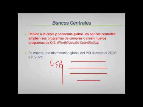 Opieniones de los mercados de forex