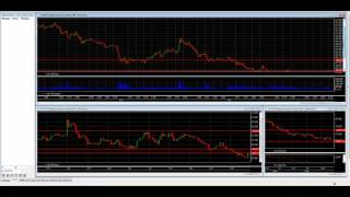 Срочный рынок Сделки на 28 апреля(Сделки на срочном рынке FORTS., 2016-04-29T08:36:05.000Z)