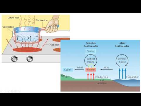 GEOG 141 SU17 (Video 09) Latent and Sensible Heat