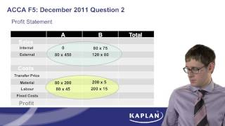 Download Video Paper F5 exam technique | transfer pricing | ACCA official MP3 3GP MP4