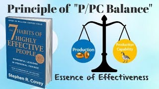 The Seven 7 Habits of Highly Effective people Stephan Covey P/PC balance