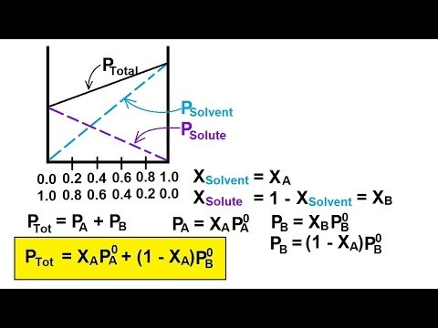Chemistry - Solutions (30 of 53) Colligative Properties- Vapor Pressure & Volatile Solute: Ideal