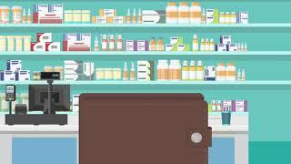 Guard Your Medicare Card (15-sec)