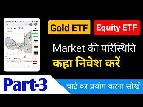 Gold ETF, Nifty Bank ETF | Best Investment Time [ Best Investment Plan Part3 ]
