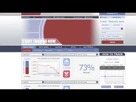 Halal Binary Options - Islamic Trading and Brokers