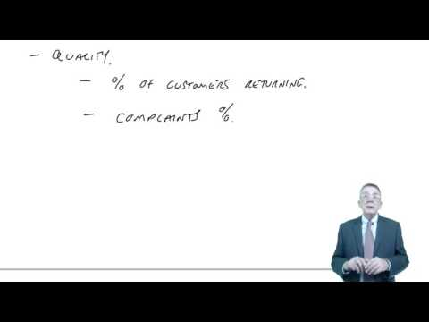ACCA F5 Non-financial performance measurement - Fitzgerald and Moon