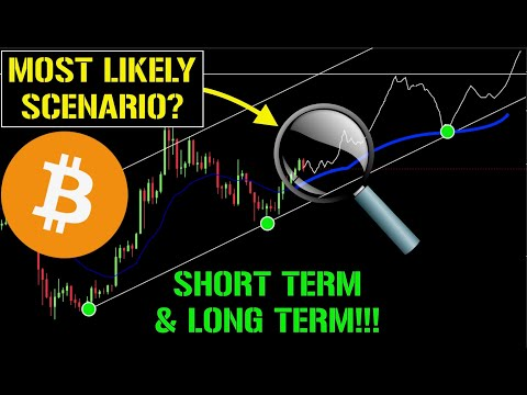 The Future Of Bitcoin's Price | Most Likely Scenario!!!