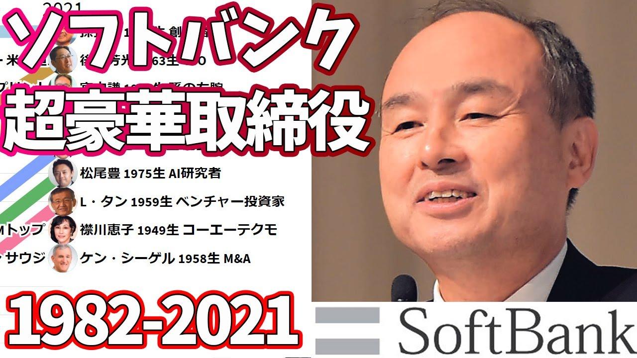 ソフトバンク - 創業以来の取締役の移り変わり 1982-2021【孫正義・襟川恵子】
