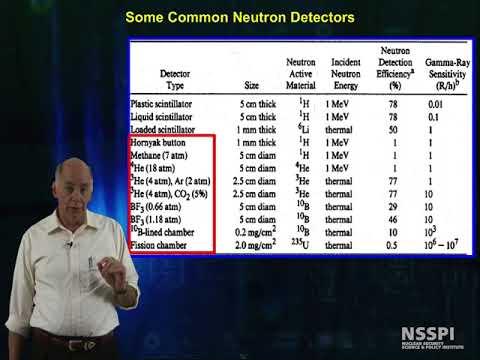 19-Basic Radiation Detection: Common Neutron detectors, part 1