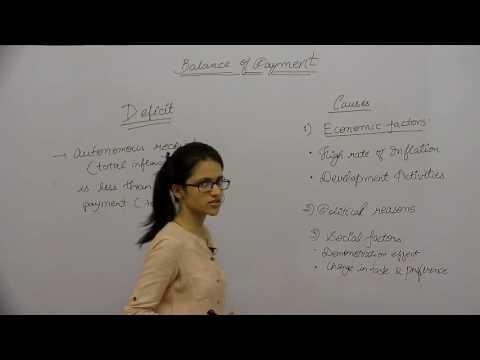 Balance of Payments _ Part4 _ Autonomous v/s Accommodating items _ Mauli Gupta