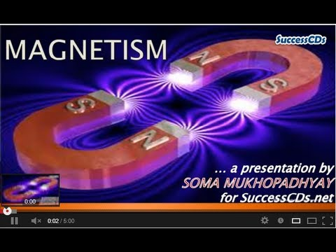 Magnetism - CBSE NCERT Class VI Science lesson