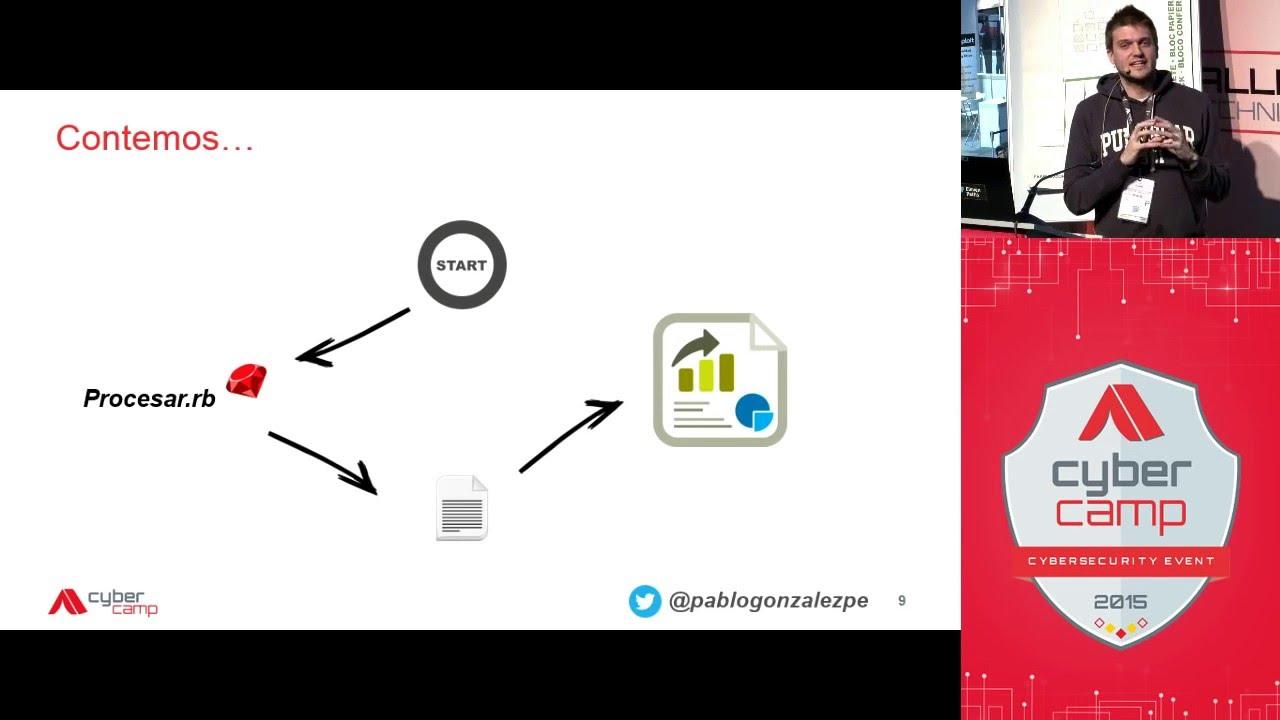 Un informático en el lado del mal: OSINT Framework: Dónde buscar