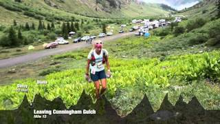 HOKA ONE ONE Presents - 100 Miles High - Darcy Piceu Africa and the 2013 Hardrock Ultra Marathon