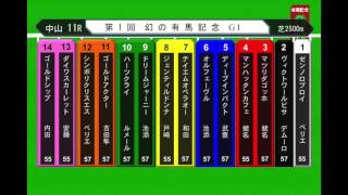 【夢の第11R】競馬AIによる時代を超えた『幻の有馬記念』}