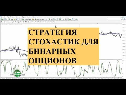 Стратегия Стохастик для бинарных опционов