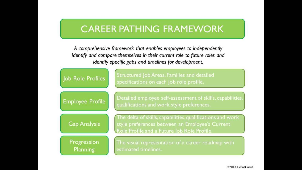 Hr Tips To Help Employees Self-Manage Their Career