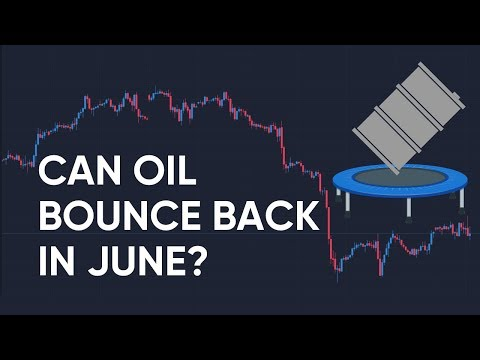 Oil Price in June 2019 - Technical Chart Analysis