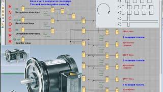 ☭ SIEMENS LOGO! + Incremental Encoder - Отслеживаем двухсторонние вращение вала энкодера.(1080p HD)