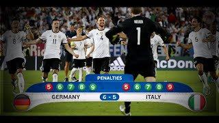 Euro 2016: Germany - Italy 1:1 (6:5) Penalty Shootout - POLISH COMMENTARY!