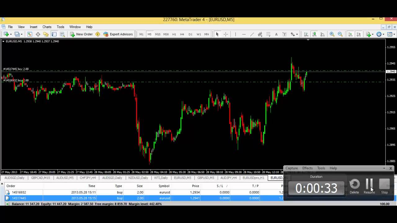 Forex trading classes in india