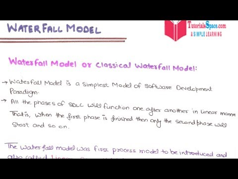 05- Waterfall Model In Software Engineering In HINDI | Waterfall Model In Software Engineering