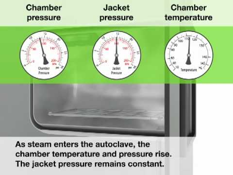 Autoclave Safety Animation in English