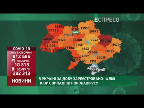 Коронавирус в Украине: статистика за 21 ноября