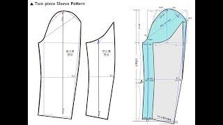 남성복 재킷 패턴 7 …