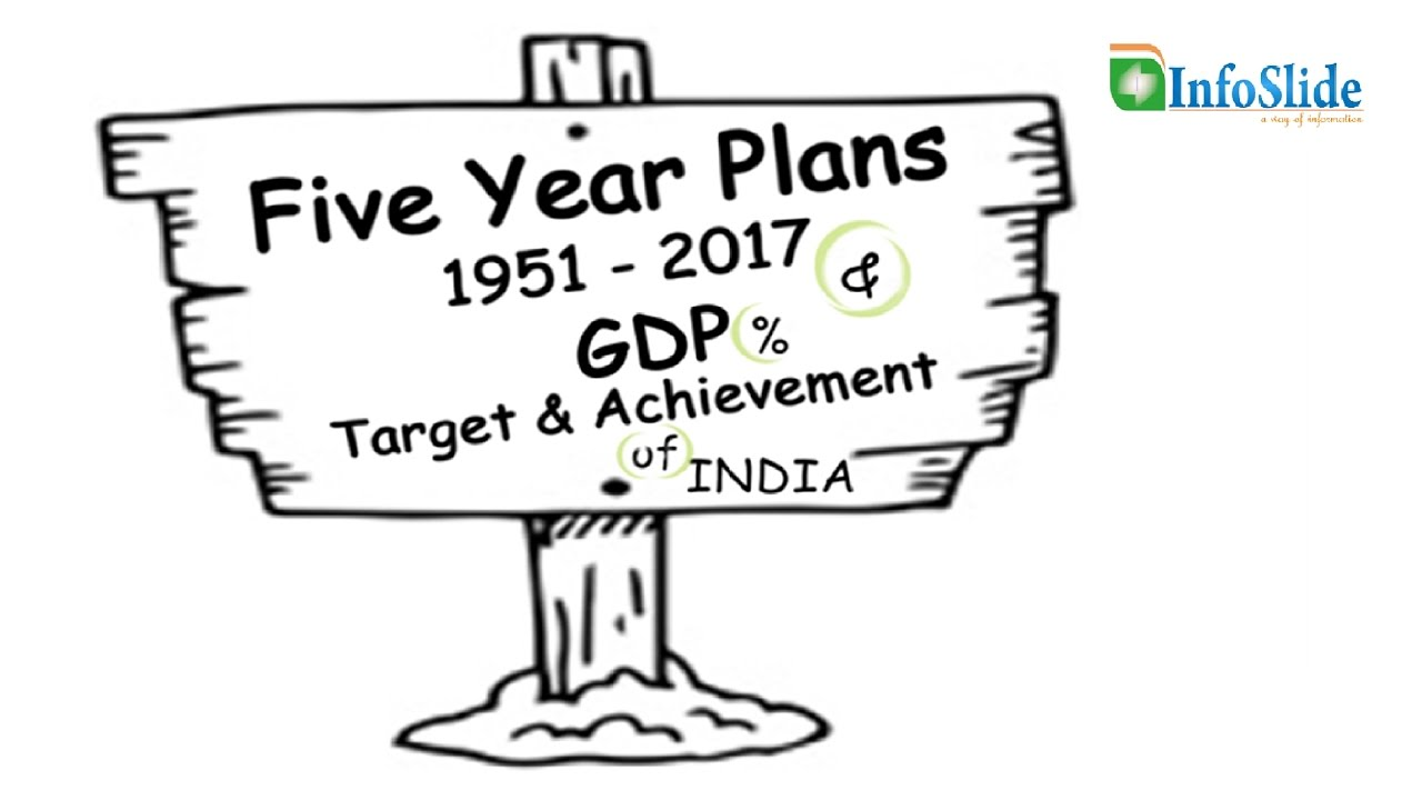 Tenth Five-Year Plan (2002-07) of India