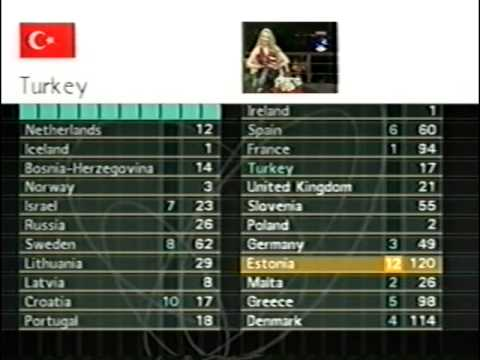 BBC - Eurovision 2001 final - full voting & winning Estonia